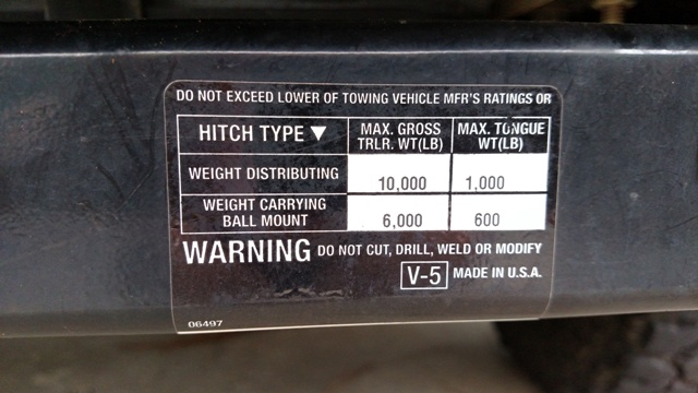 Hitch Receiver Weight Ratings Vs Tow Vehicle Weight